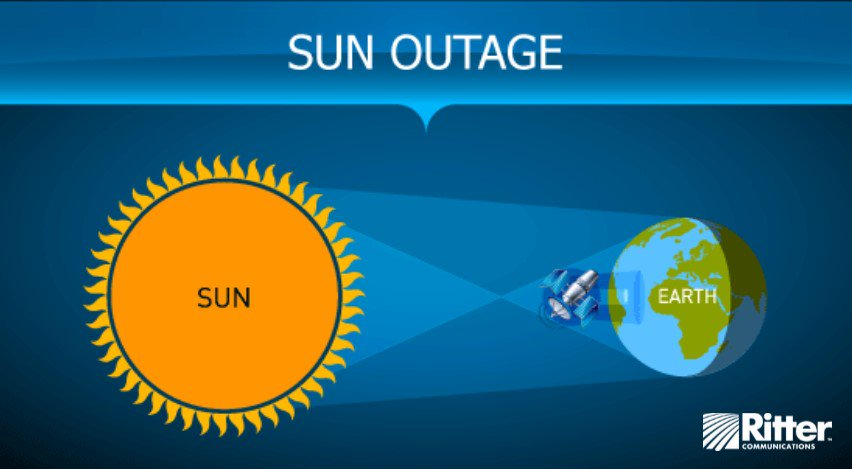 Sun outage.jpg
