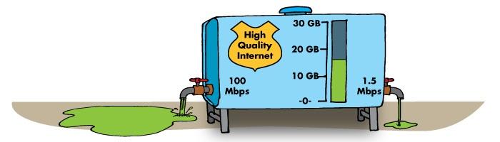 Internet-Speed-Vs-Data-Usage