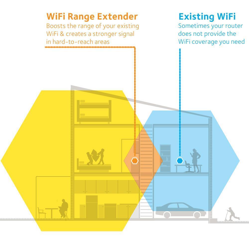 extending-range-example.jpg